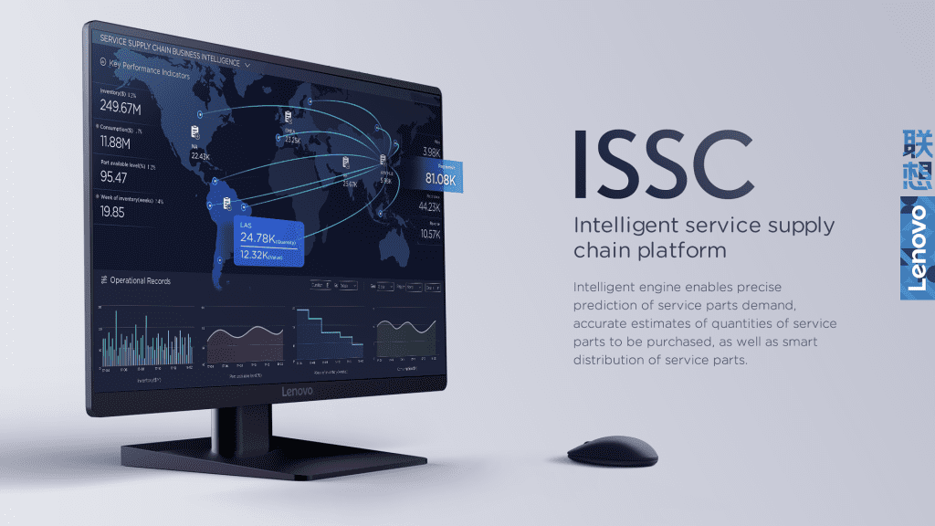 intelligent service supply chain