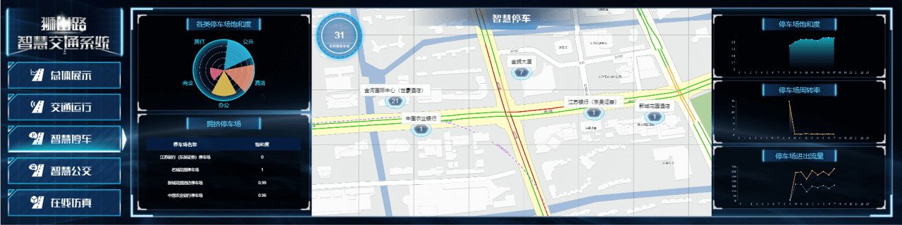 Intelligent traffic control system platform.