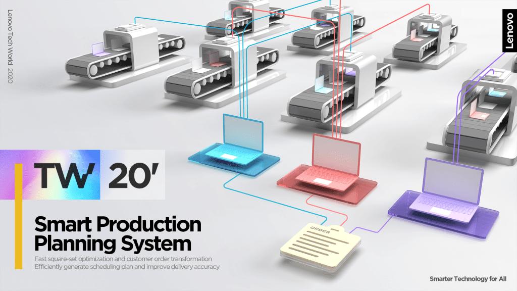Illustration of Lenovo's Smart Production Planning System