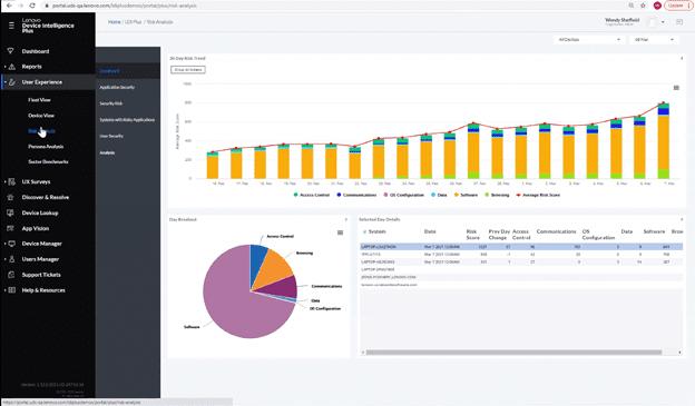 Lenovo LDI Plus dashboard screenshot showing data and charts.