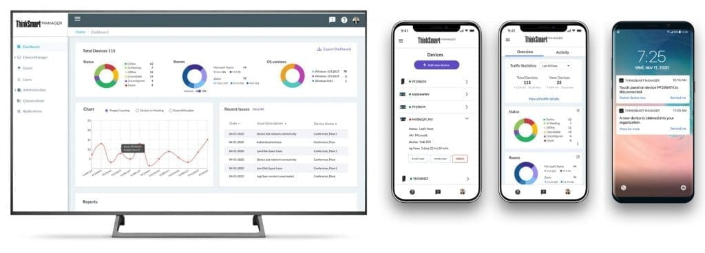 ThinkSmart Manager 2.0 dashboard seen on desktop monitor and mobile devices